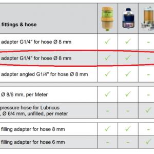 Hose adapter G1/4ʺ for hose Ø 8 mm (short)