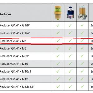 Reducer G1/4ʺ x M6