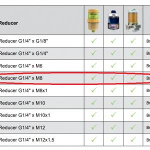 Reducer G1/4ʺ x M8