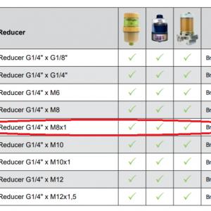Reducer G1/4ʺ x M8x1