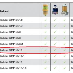 Reducer G1/4ʺ x M10