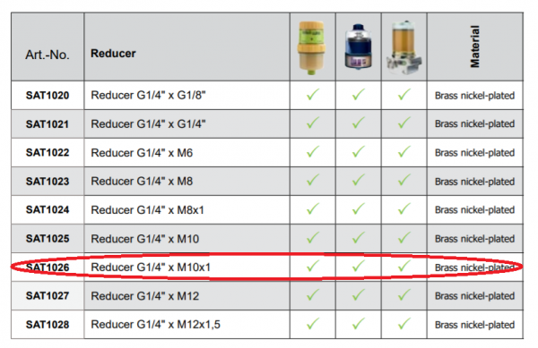 Reducer G1/4ʺ x M10x1