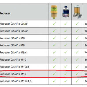 Reducer G1/4ʺ x M12x1,5