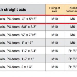 Chain Lubrication Pinion, Straight Axis, PU-foam, ½ʺ x 5/16ʺ Duplex