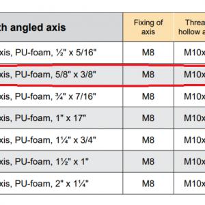 Chain Lubrication Pinion, Straight Axis, PU-foam, 5/8ʺ x 3/8ʺ Duplex