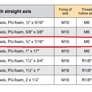 Chain Lubrication Pinion, Straight Axis, PU-foam, ¾ʺ x 7/16ʺ Duplex