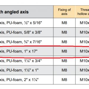 Chain Lubrication Pinion, Straight Axis, PU-foam, 1ʺ x 17ʺ Duplex