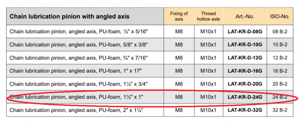 Chain Lubrication Pinion, Straight Axis, PU-foam, 1½ʺ x 1ʺ Duplex