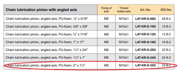 Chain Lubrication Pinion, Straight Axis, PU-foam, 2ʺ x 1¼ʺ Duplex