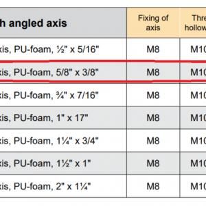 Chain Lubrication Pinion, Straight Axis, PU-foam, 5/8ʺ x 3/8ʺ Simplex