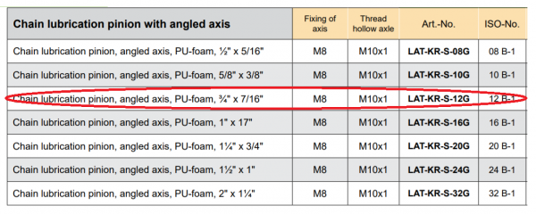 Chain Lubrication Pinion, Straight Axis, PU-foam, ¾ʺ x 7/16ʺ Simplex