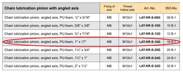 Chain Lubrication Pinion, Straight Axis, PU-foam, 1ʺ x 17ʺ Simplex