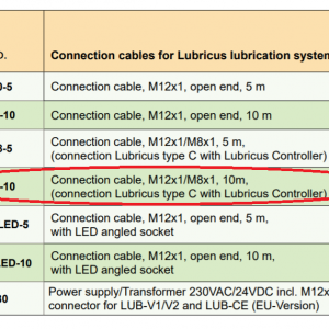 Lubricus C Type  Connection Cable, M12x1/M8x1, 10 m
