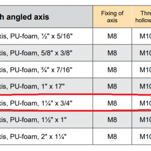 Chain Lubrication Pinion, Straight Axis, PU-foam, 1¼ʺ x 3/4ʺ Simplex