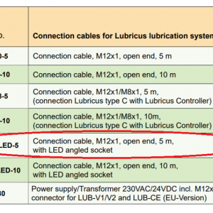 Lubricus Connection Cable, M12x1, Open End, 5 m, With LED Angled Socket