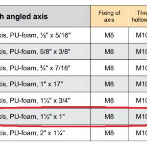Chain Lubrication Pinion, Straight Axis, PU-foam, 1½ʺ x 1ʺ Simplex