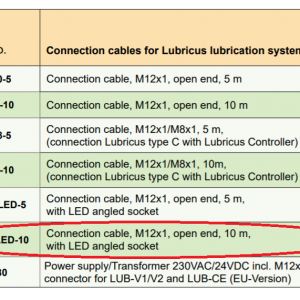 Lubricus Connection Cable, M12x1, Open End, 10 m, With LED Angled Socket