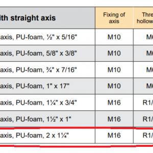 Chain Lubrication Pinion, Straight Axis, PU-foam, 2 x 1¼ʺ