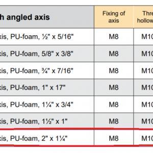 Chain Lubrication Pinion, Straight Axis, PU-foam, 2ʺ x 1¼ʺ Simplex