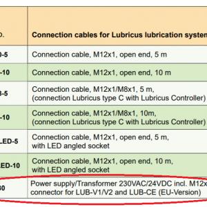 Lubricus Power Supply/Transformer 230VAC/24VDC