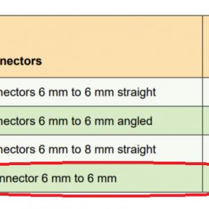 Lubricus Y-hose Connectors 6 mm to 6 mm
