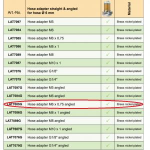 Lubricus Hose Adapter M6 x 0,75 Angled