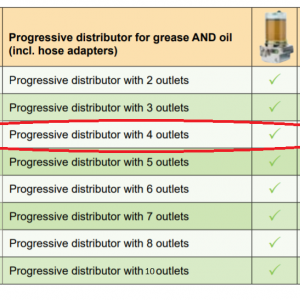 Lubricus Progressive Distributor With 4 Outlets