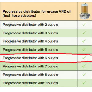Lubricus Progressive Distributor With 6 Outlets