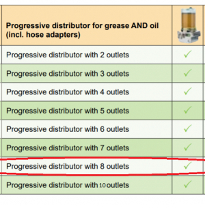 Lubricus Progressive Distributor With 8 Outlets
