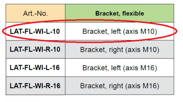 Flexible Bracket, Left (Axis M10)