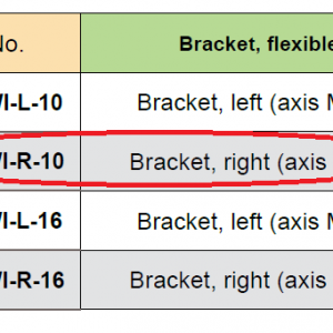 Flexible Bracket, Right (Axis M10)