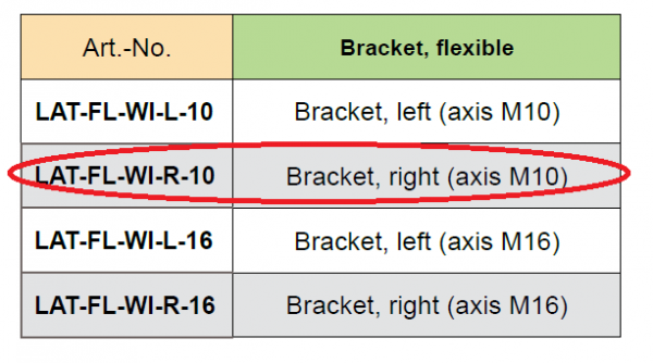Flexible Bracket, Right (Axis M10)
