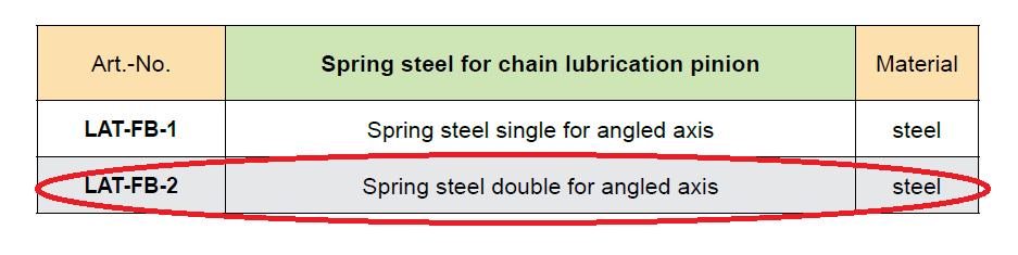 Spring Steel For Chain Lubrication Pinion (Duplex)