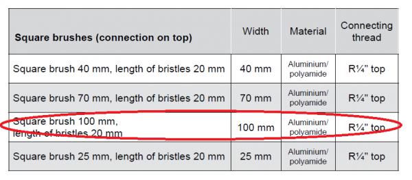 Square Brush 100mm-20mm