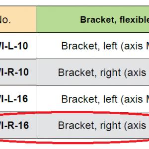 Flexible Bracket, Right (Axis M16)