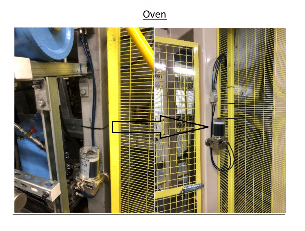 Oven - Lubricus Lubrication System Type V-2  or B2